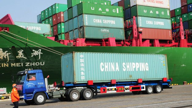 China export fall in April