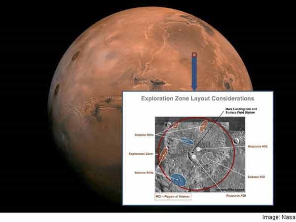 Nasa to identify safe landing sites on Mars