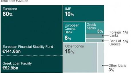 Greek debt crisis: Major rallies due ahead of Sunday's vote