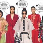 Project runway: 5 useful trends from the Lakmé Fashion Week