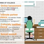 UN issues 'wake-up call' about cyber violence against women as internet can be just as damaging as physical abuse, especially as technology can now reach remote corners of the world