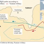 Russia beefs up defences in Syria
