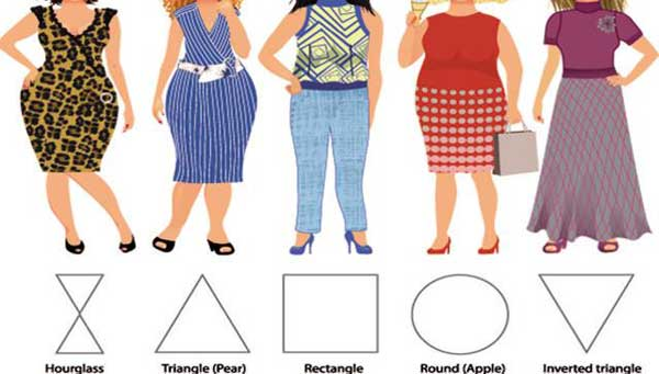 Customise your wardrobe according to your body type