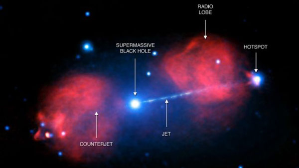 Black hole's twin jets shine bright