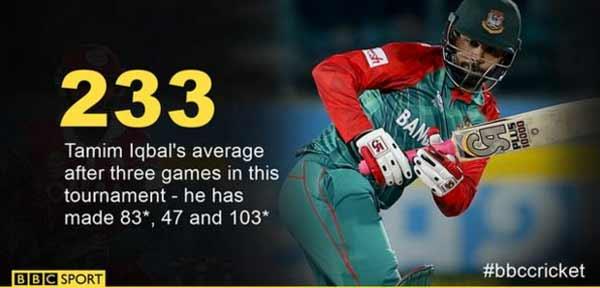 Tamim ton secures Bangladesh's berth