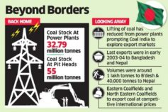 Coal India eyes export market in Bangladesh