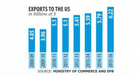 Export-USjpgwb