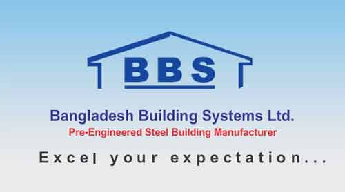 Bangladesh's BBS Cables jumps 803% on trade debut