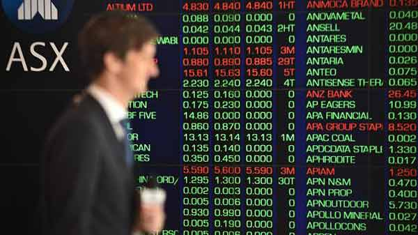 Asia trades mixed as Dow futures spike above 200