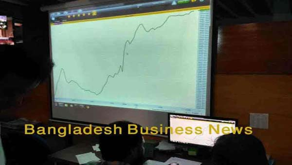 Bangladesh's stocks maintain robust gaining at midday