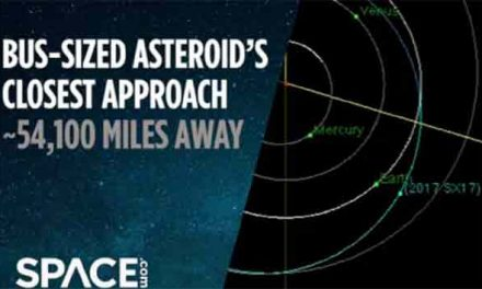 Bus-size asteroid zooms by earth in close encounter