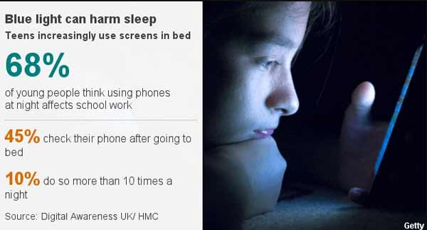 10 charts that show why sleep is so important
