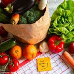 A very low-calorie diet can rapidly reverse type 2 diabetes